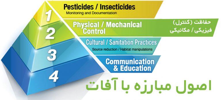 اصول مبارزه با آفات - حفاظت فیزیکی